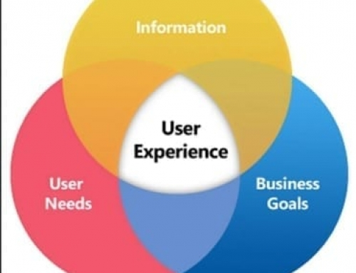Simple UI (User Interface) does not mean easy